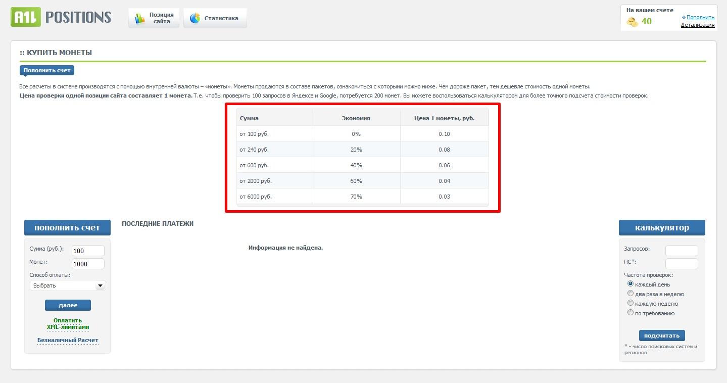 Стоимость анализа позиций сайта в поисковых системах