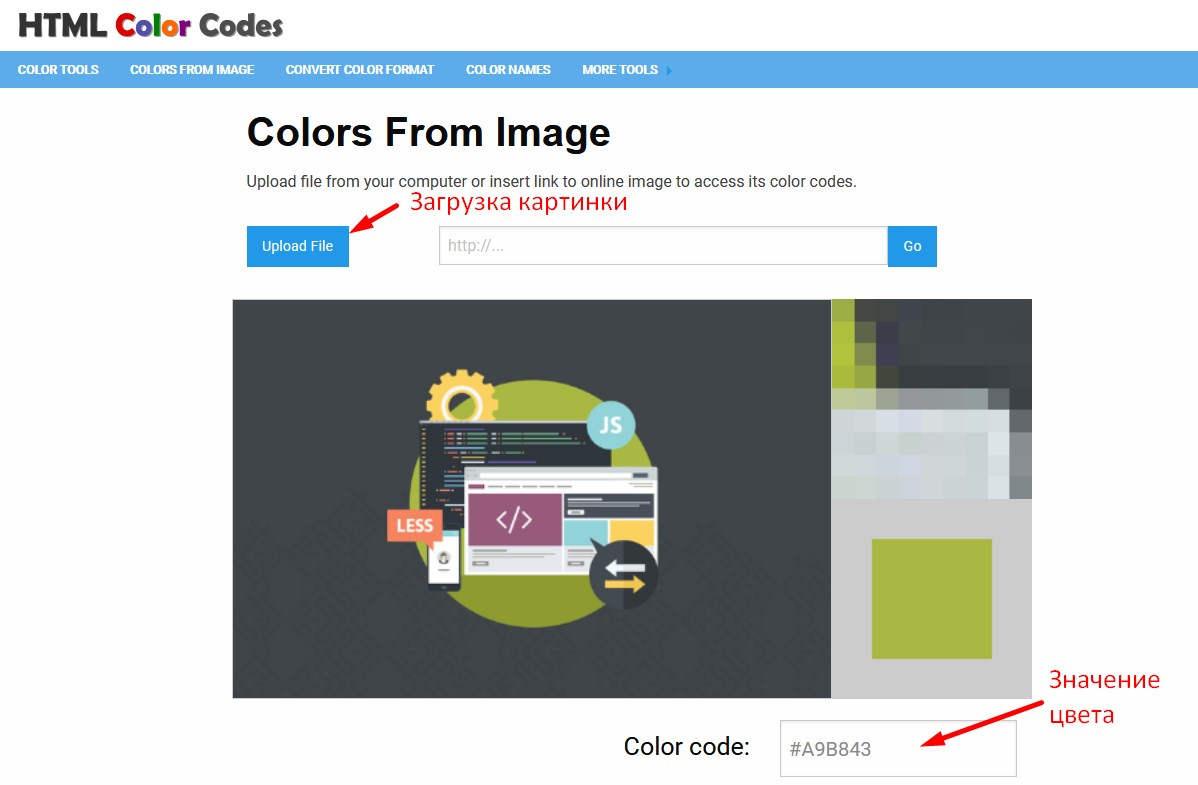 Как сделать маркированный список в html фото 742
